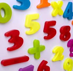 cijfers bord