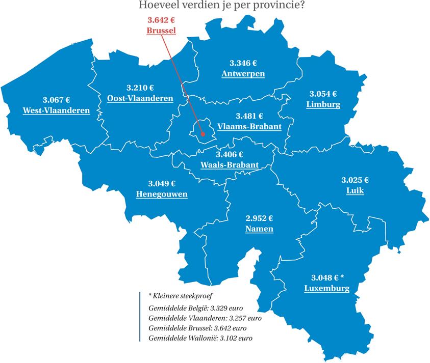 Hoeveel verdien je per provincie in België?