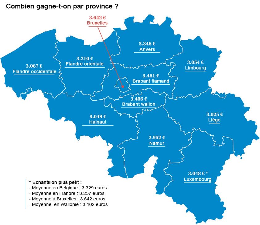 belgique-salaires2018