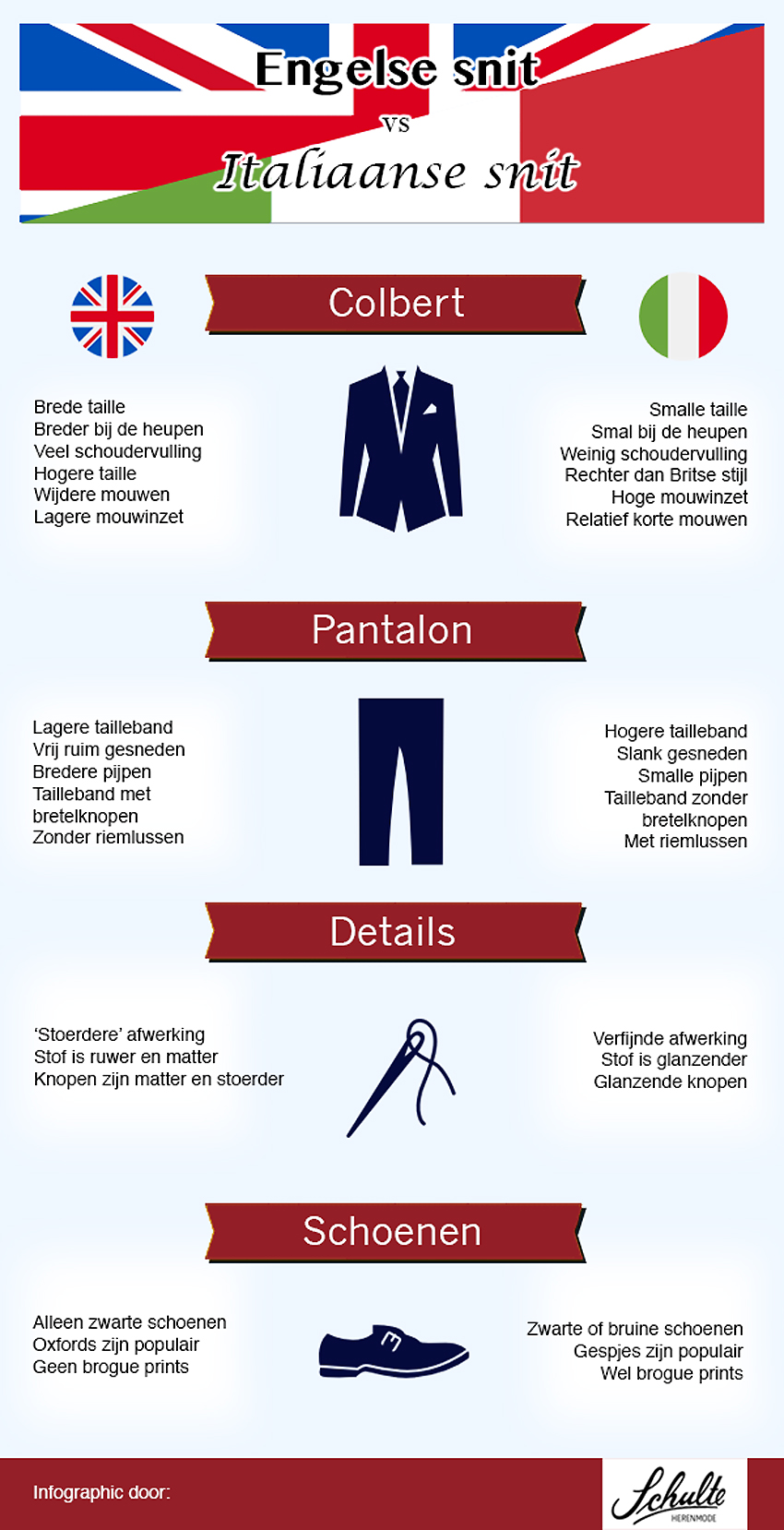 Infographic: Engelse vs Italiaanse snit