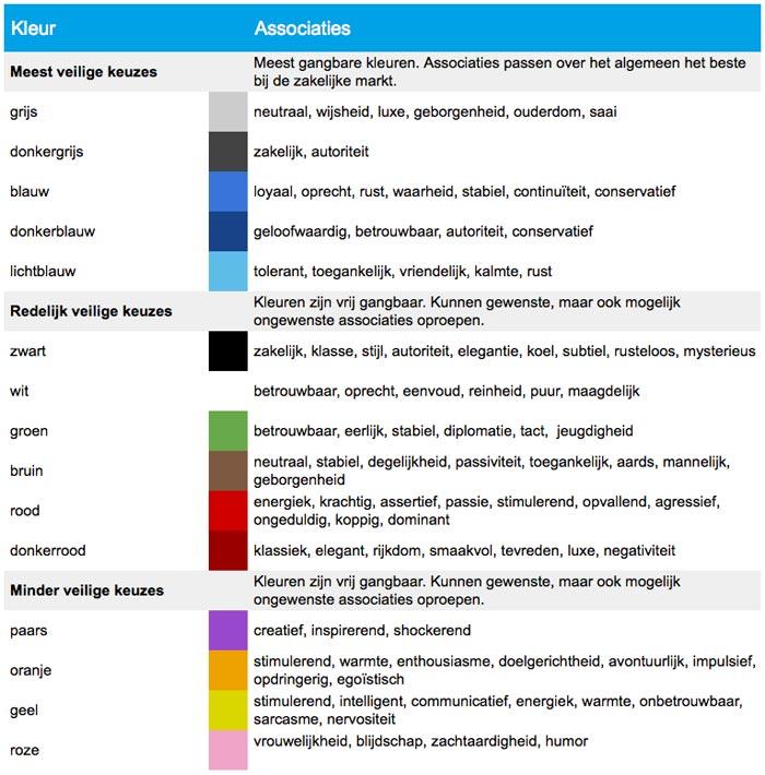 Schulte kleuren