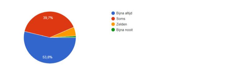 Tabel stoorzenders