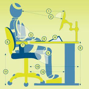 La Position Parfaite Pour Un Travail Sur Ecran Jobat Be