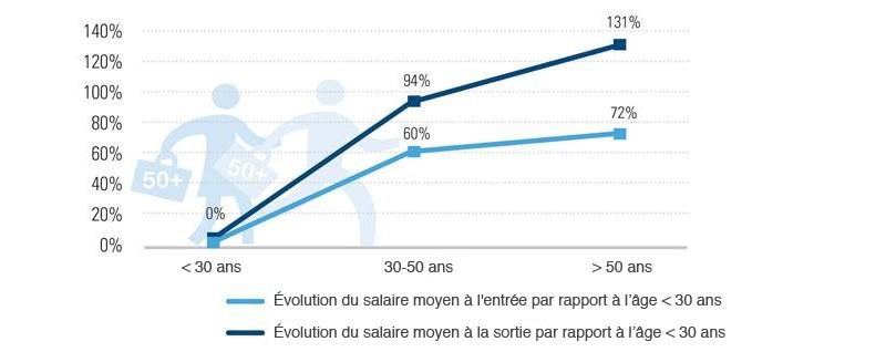 salairemoy-fr